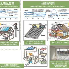 vol.003/太陽エネルギー活用、そのファイナルアンサーは…