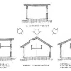 第4回「シンプルな家〜平屋」