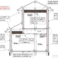 第7回「誰もが容易にQ1.0住宅をつくれる新しい高断熱構法」