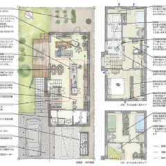 第11回「Q1.0住宅のプロトタイプデザイン3」