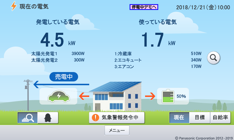 """HEMS(ヘムス)画面の例。電気の発電と消費状況がひと目でわかる<br"