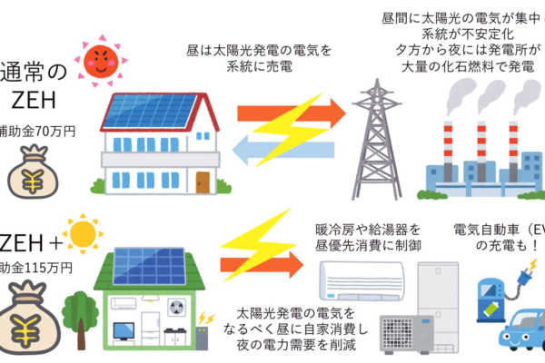 vol.018/ゼロエネルギー住宅ZEH、本格普及へ
