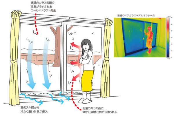 vol.021/窓こそ省エネ・快適の最重要パーツ