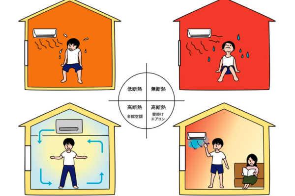 vol.023/未来の気候に備えた敷地選びと家づくり