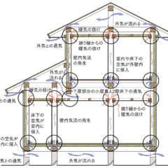 第19回「寒冷地住宅リノベーション~断熱改修で快適省エネを」