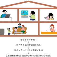 vol.026/在宅勤務の普及で家づくりが変わる!