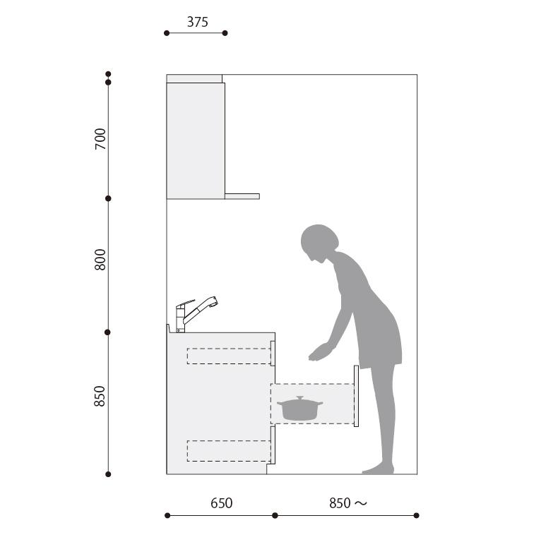引き出し式キッチンの場合の寸法例