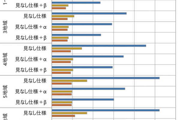 第25回「脱炭素社会に向けて日本の省エネ基準はどこへ向かう?」